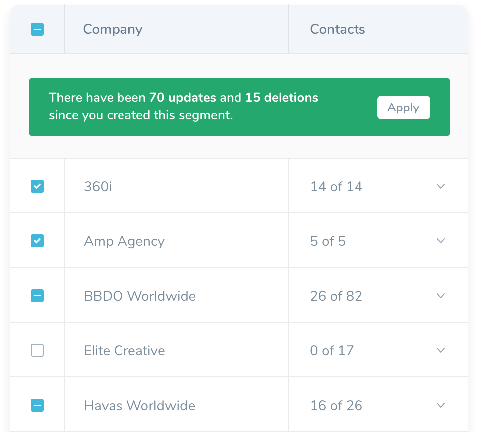 User Interface representing how mailing lists are automatically updated in the Agency Access List Builder